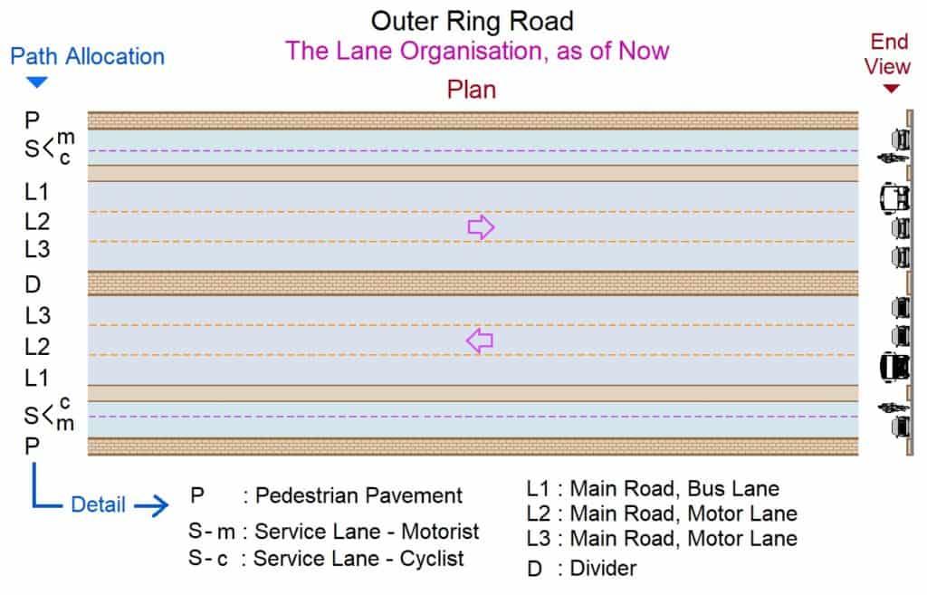 track diagram
