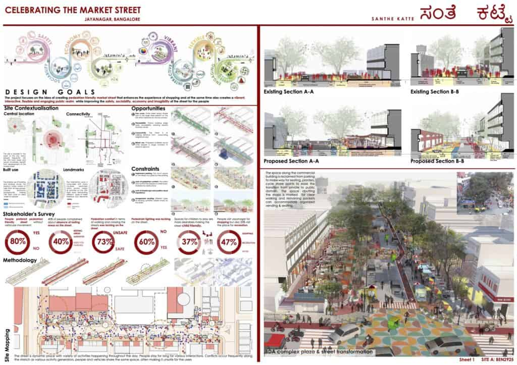 Winning proposal for Jayanagar 10th Main under the Streets for People Challenge Design Competition