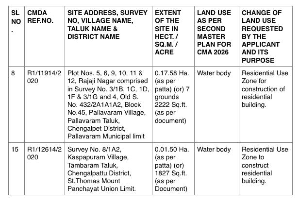 Land use reclassification notice on CMDA website